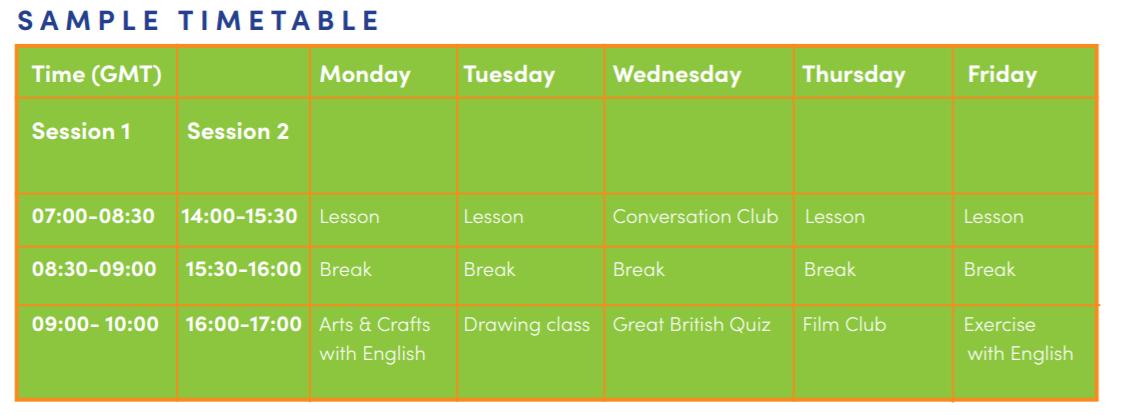 ロンドン時間にて記載がございますが日本時間の場合授業が16時~17時30分と休憩をはさんでアクティビティが18時~19時となります。